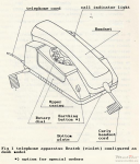 Bratek manual